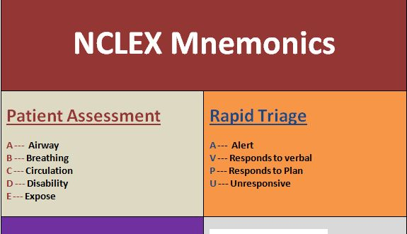 Common+Nclex+Mnemonics