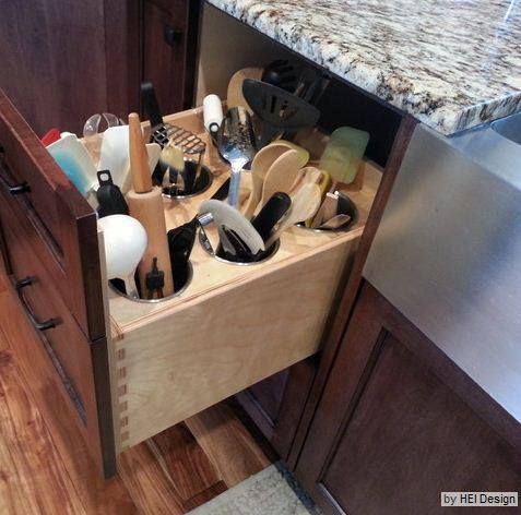 Tips for organizing your kitchen - from Houzz.com. If cabinet space is no object, this would be a good thing to have. Less clutter on the counters.