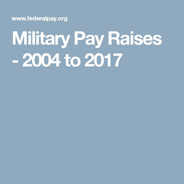 Military Pay Raises - 2004 to 2017