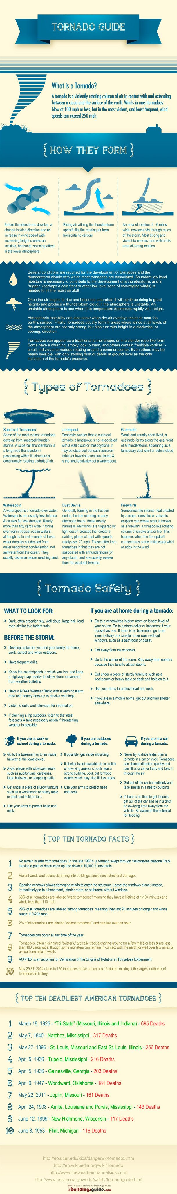 Tornado Facts & Safety Tips  Tornadoes can have devastating effects on homes, businesses, and communities as a whole. The tornado guide infographic below includes facts, safety tips and information about tornadoes such as how tornadoes form, types of tornadoes, tornado safety and the top 10 deadliest and most destructive tornadoes in history.