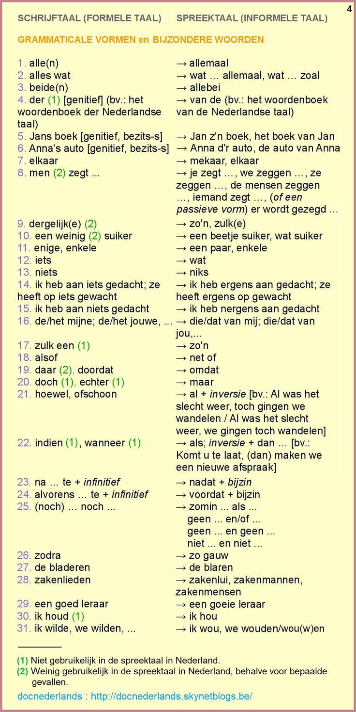 Schrijf- en spreektaal (formele en informele taal) : grammaticale vormen en bijzondere woorden
