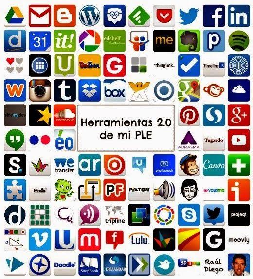 AYUDA PARA MAESTROS: 100 herramientas 2.0 para educación
