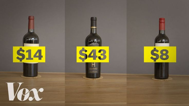 You might feel fancy buying an expensive bottle of wine, but you'll probably get just as much joy out of the cheaper stuff. This video explains why.