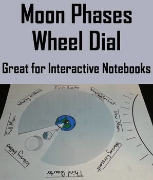 Moon phases activity sheet