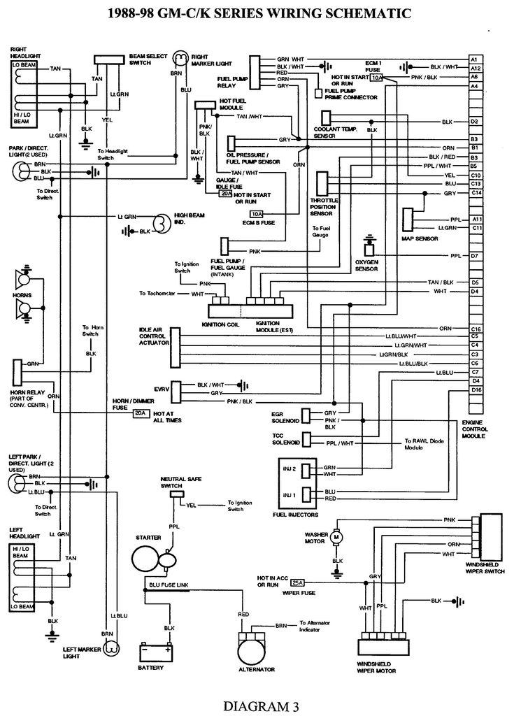 gmc truck wiring diagrams on gm wiring harness diagram 88 98 kc rh pinterest com chevy 350 tbi starter wiring diagram 1973 Chevy 350 Starter Wiring Diagram