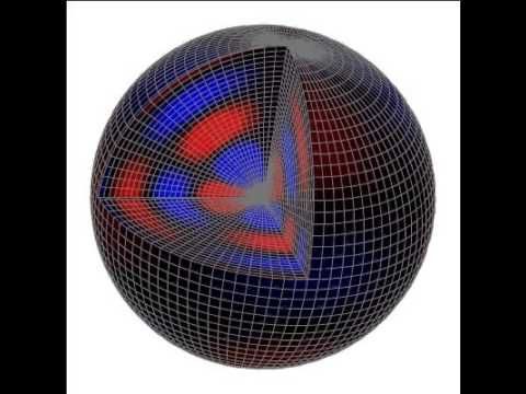 Resonances, waves and fields: Spherical harmonics