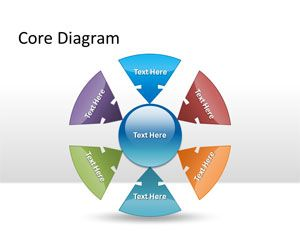 If you need to create diagrams in PowerPoint then this free core diagram template for PowerPoint presentations can be very helpful