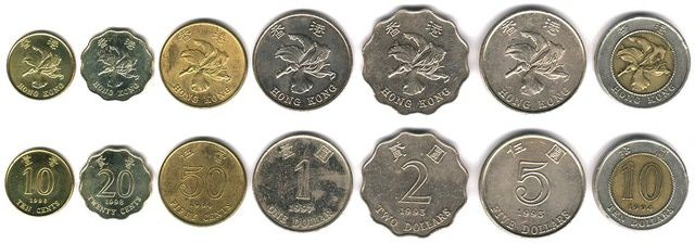 World Coins - Money Systems Around the World and the Coins in Circulation
