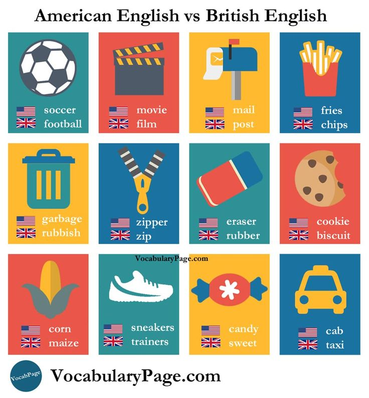 british vs american english The map above shows which version of english is most commonly taught in schools - british or american of course this does not mean that people actually speak the.