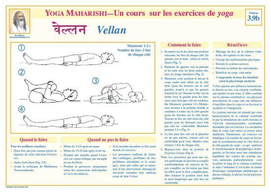 Tableau yoga du Yoga Maharishi