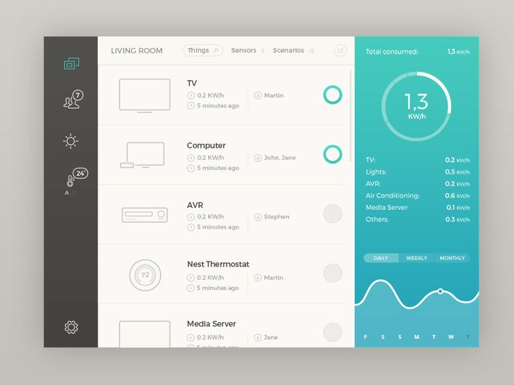 A case study for a home automation app. This is the web version.  Press L if you…