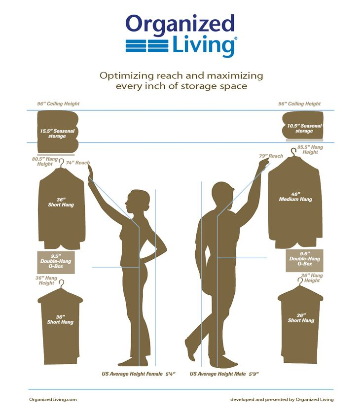 Design Guide To Help You Create The Closet Of Your Dreams! Download And  Save It