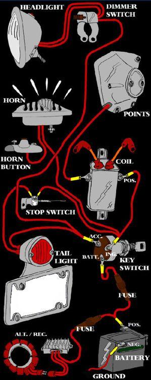 Sportster Chopper Wiring Diagram For Pinterest