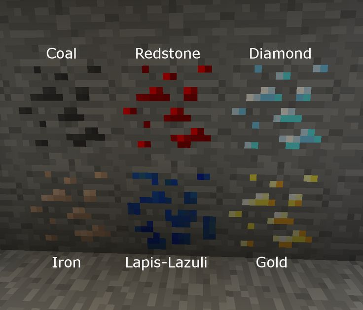How to Find Diamonds Minecraft | How To Find Diamonds, Gold and Iron on Minecraft PE Survival FAST!