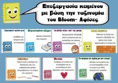 Επεξεργασία κειμένων με βάση την ταξινομία του Bloom.Το πακέτο περιλαμβάνει 22 αφίσες για την επεξεργασία κειμένων. Στις αφίσες υπάρχουν ενδεικτικές ερωτήσεις για κάθε επίπεδο με βάση την Ταξινομία του Bloom.