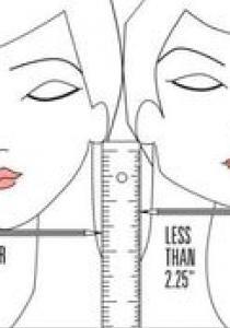 CHEVEUX : LA REGLE DES 5.5 cm : le moyen pour savoir sa longueur PARFAITE - Confidentielles