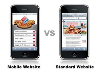 How to Make WordPress Website Mobile Friendly using Plugins? | Best Bloggers Cafe