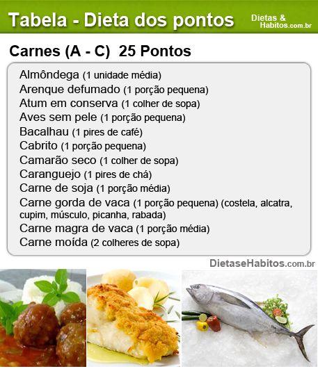 Dieta dos pontos: carnes A a C