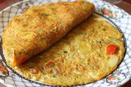 Тонкий омлет http://ratatui.org/22357-tonkiy-omlet.html   На два тонких омлета Яйца отборные 2 штуки Лук шалот (или обычный репчатый) 2 небольшие луковицы Перец чили (зеленый) 1 штука Помидор 1 штука (небольшого размера) Морковь свежая 1 штука (небольшого размера) Кинза (рубленная) 3 столовые ложки Порошок чили 1/2 чайной ложки Перец черный молотый 1/2 чайной ложки Куркума (порошок) 1/2 чайной ложки Соль по вкусу Масло для жарки 1 столовая ложка