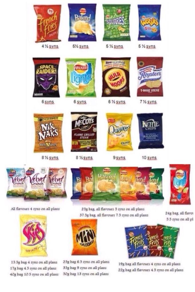 19 best Supermarket Syn free foods images on Pinterest ...