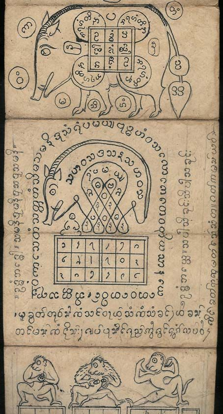 Yantra master's reference book, Burma, early 1900s.