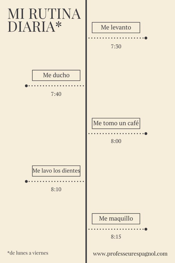 La Rutina – Describing your Daily Routine in Spanish