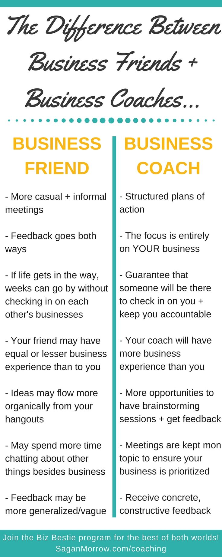 Wondering about the difference between business friend vs business coach... and whether or not a business coach is right for you and your freelance business? Click on over to learn about whether you need a business friend or business coach to help start + grow your business!