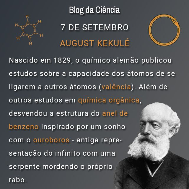 August Kekulé nasceu em 1829. O químico alemão estudou a valência dos átomos e desvendou a estrutura do anel de benzeno inspirado por um sonho.