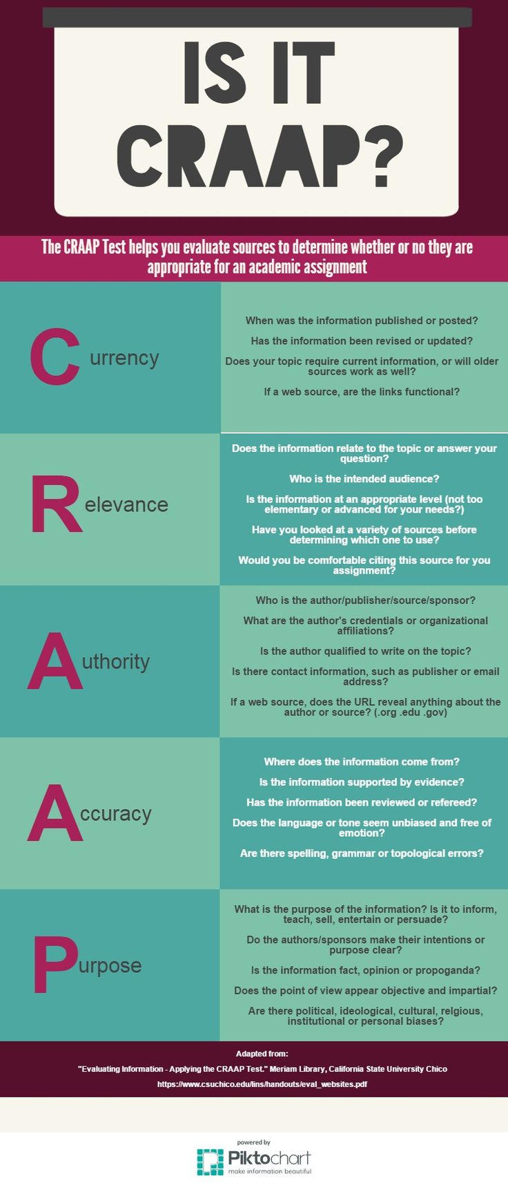 Evaluating Sources: The CRAAP Test | @Piktochart Infographic