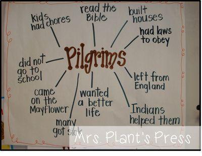 Mrs. Plant's Press: Pilgrims!