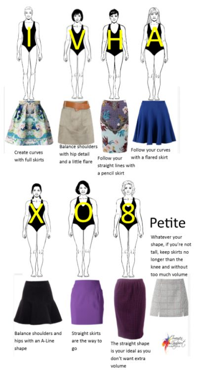 Here is a simple guide for which skirt is the best for your body type!!!