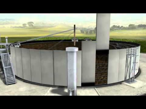 Biomasse - Wie funktioniert eine Biogasanlage? - Animation