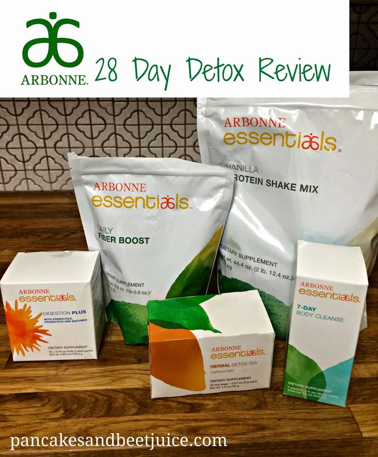 Pancakes and Beet Juice: Enough with the Sweet Stuff: I Survived (and Loved!) the Arbonne 28 Day Detox Boot Camp