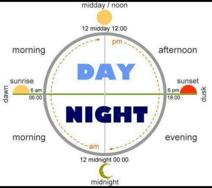 Day night