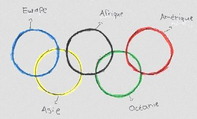 Les jeux olympiques - Lecture - French Etc