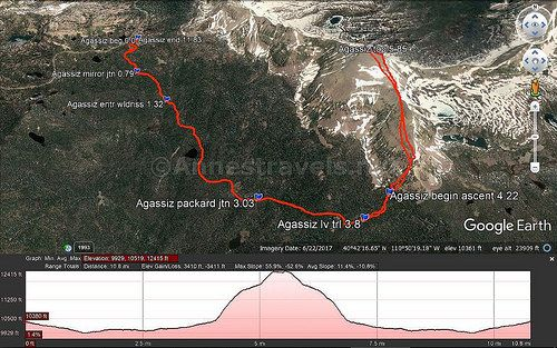 Vistual trail map and elevation profile for my hike / route ...