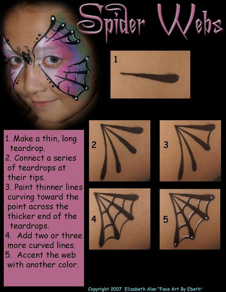 Een spinnenweb, handig voor het schminken van spiderman, maar bijv. ook voor een heks.