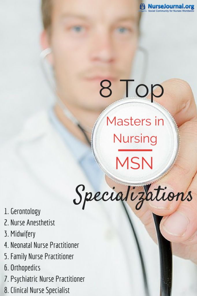 Earning an MSN can really give you an edge over other nurses. These 8 Top Masters in Nursing MSN Specializations are in demand and well paid: 1. Gerontology 2. Nurse Anesthetist 3. Midwifery 4. Neonatal Nurse Practitioner 5. Family Nurse Practitioner 6. Orthopedics 7. Psychiatric Nurse Practitioner 8. Clinical Nurse Specialist http://nursejournal.org/msn-degree/8-most-popular-msn-specializations/