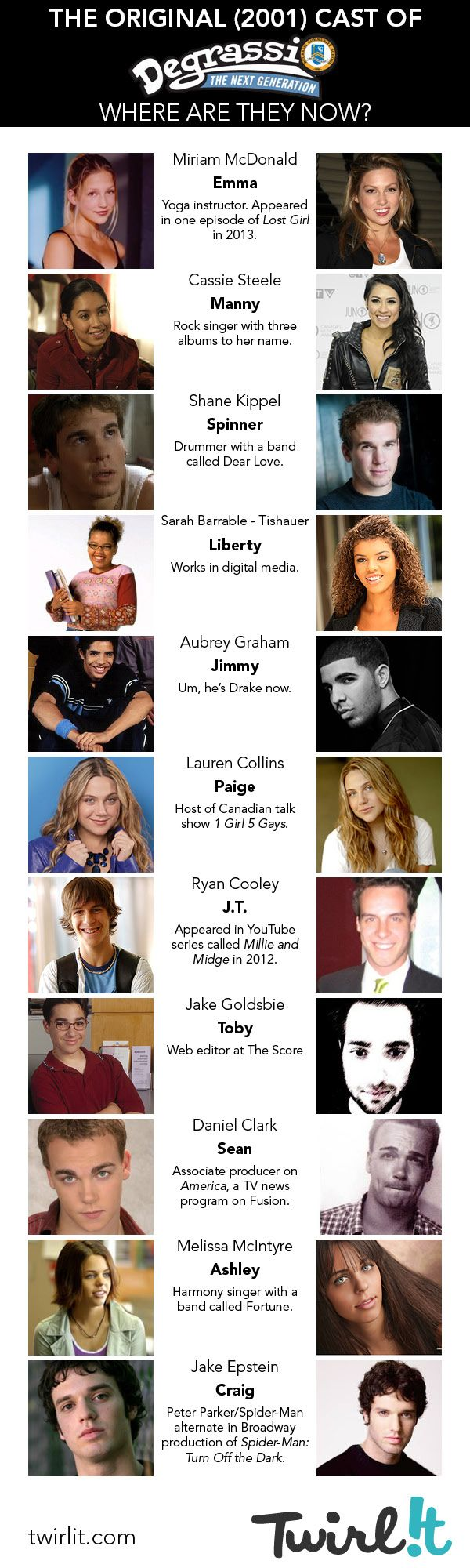 The 2001 cast of Degrassi: The Next Generation: where are they now? The answers might surprise you!