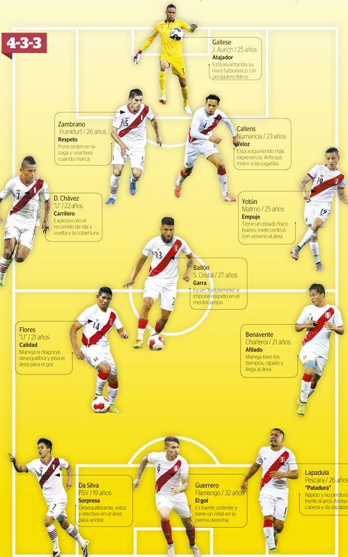 La fiebre de la Copa América Centenario ya está en las venas del seleccionador Ricardo Gareca, quien busca sorprender en este certamen como lo hizo el año pasado, quedando tercero en tierras chilenas. Febrero 23, 2016.