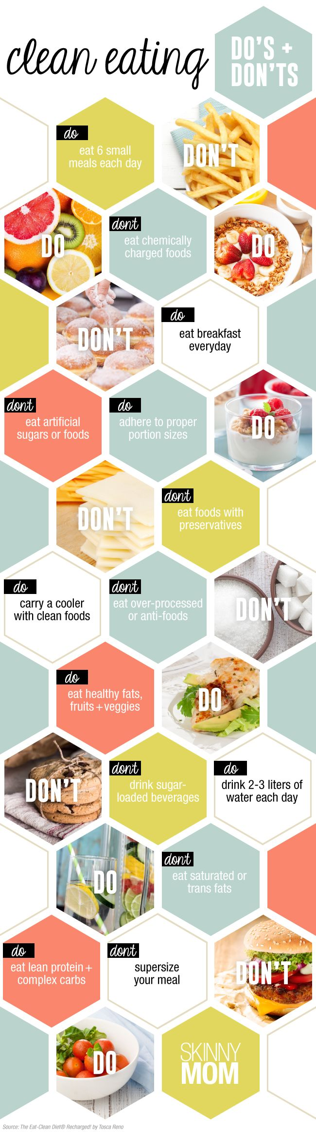 Clean Eating: Do's and Don'ts for Getting Started