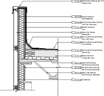 Metal Cladding Detail Dwg Google Search Construction