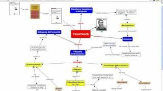 Feuerbach- la filosofia dell'avvenire: videolezione di Gianfranco Marini.
