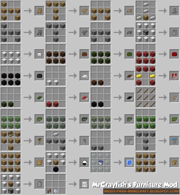 Mrcrayfish's Furniture Mod para Minecraft 1.7.2/1.7.10/1.8 | Mods para Minecraft en Español