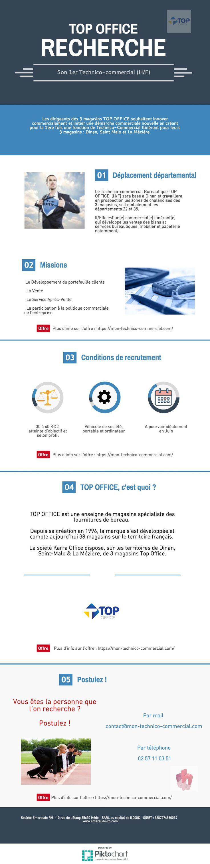 Emploi Technico-commercial bureautique – Dinan/Saint-Malo | Cabinet recrutement Rennes 35