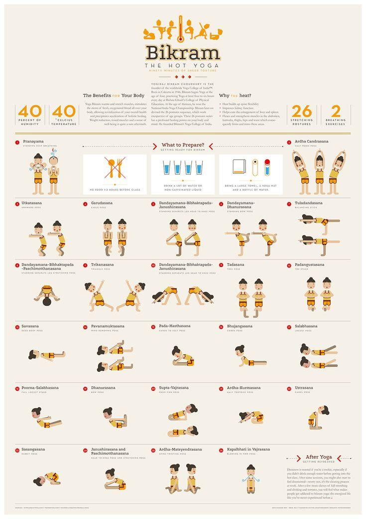 Bikram Yoga Pose Sequence {Infographic} | CureJoy