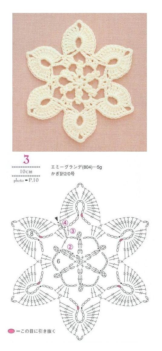 Esquemas de flores   SexyCrochet.COM