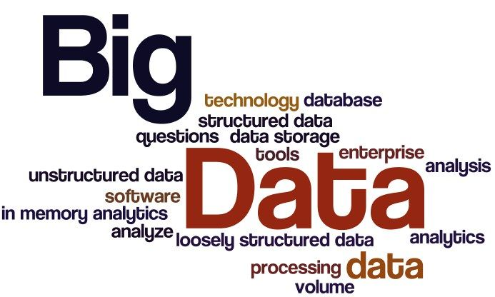What is Big Data? Webopedia Definition #big #data, #big #data #analytics, #vendors, #structured #data, #unstructured #data, #database, #software, #define, #glossary, #dictionary http://loan-credit.nef2.com/what-is-big-data-webopedia-definition-big-data-big-data-analytics-vendors-structured-data-unstructured-data-database-software-define-glossary-dictionary/  # Big Data Related Terms Big Data is a phrase used to mean a massive volume of both structured and unstructured data that is so large…