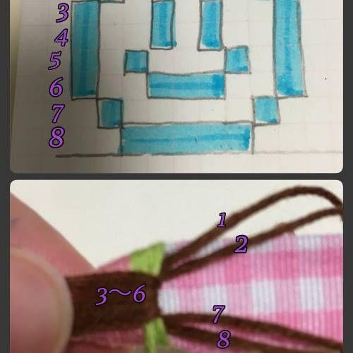 今回はクルクル巻いて文字入りミサンガの作り方を紹介します*\(^o^)/* 編んで文字入りミサンガが難しいと思う方にはもってこいの文字入りミサンガです! →スクロール終わり。☆材料☆ ☆刺繍糸 ☆両面テープ ☆リボン リボンは幅が1センチ以...