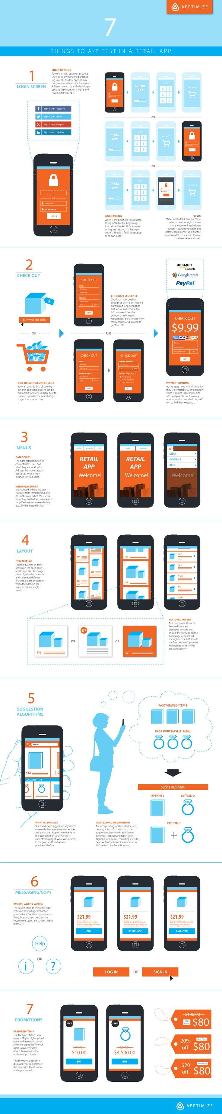 Comment lancer une application mobile ? Qu'est-ce qu'un lancement d'application ? Comment améliorer son app ? Quelle stratégie marketing adopter ?